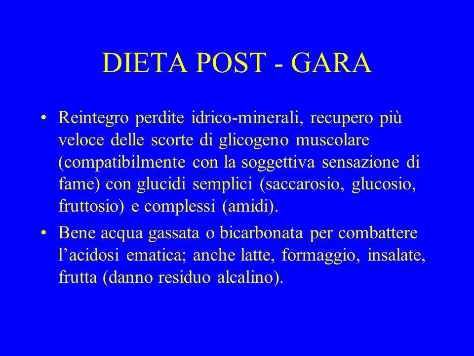 DIETA POST - GARA