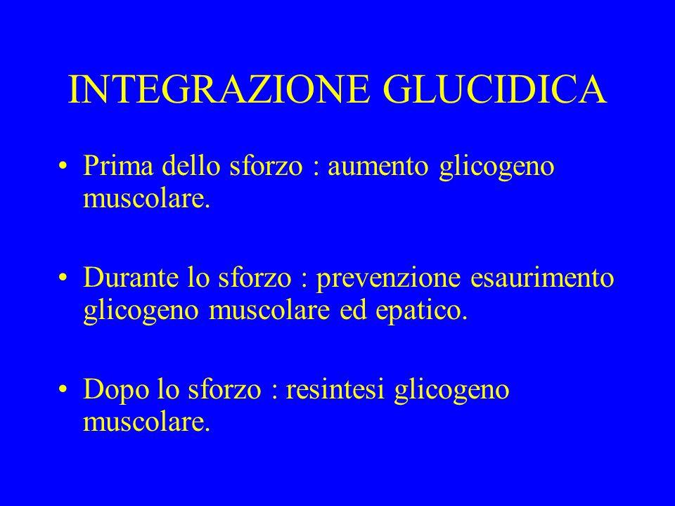 INTEGRAZIONE GLUCIDICA