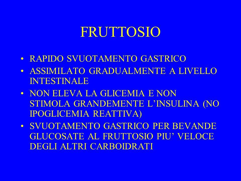 FRUTTOSIO RAPIDO SVUOTAMENTO GASTRICO