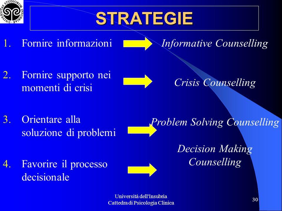 STRATEGIE Fornire informazioni Fornire supporto nei momenti di crisi