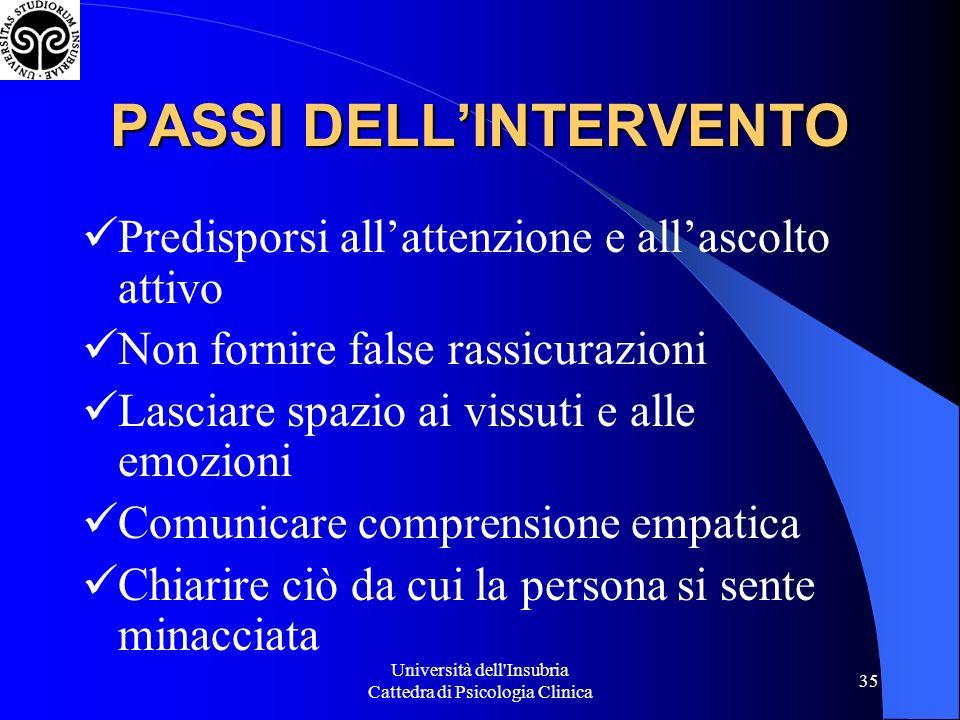 PASSI DELL'INTERVENTO