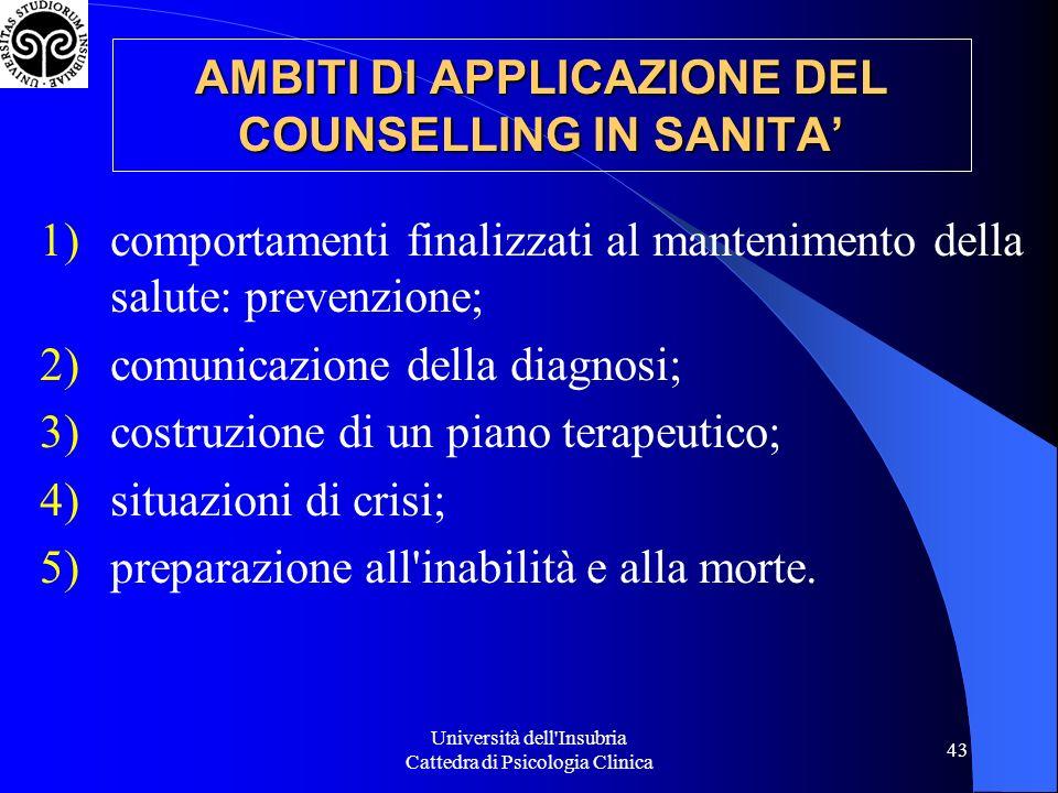 AMBITI DI APPLICAZIONE DEL COUNSELLING IN SANITA'