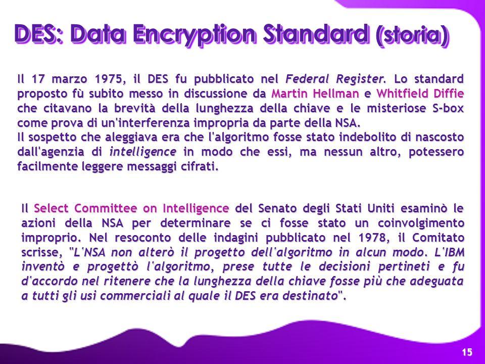 DES: Data Encryption Standard (storia)