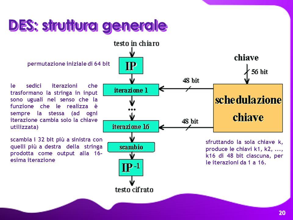 DES: struttura generale