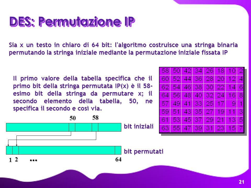 DES: Permutazione IP