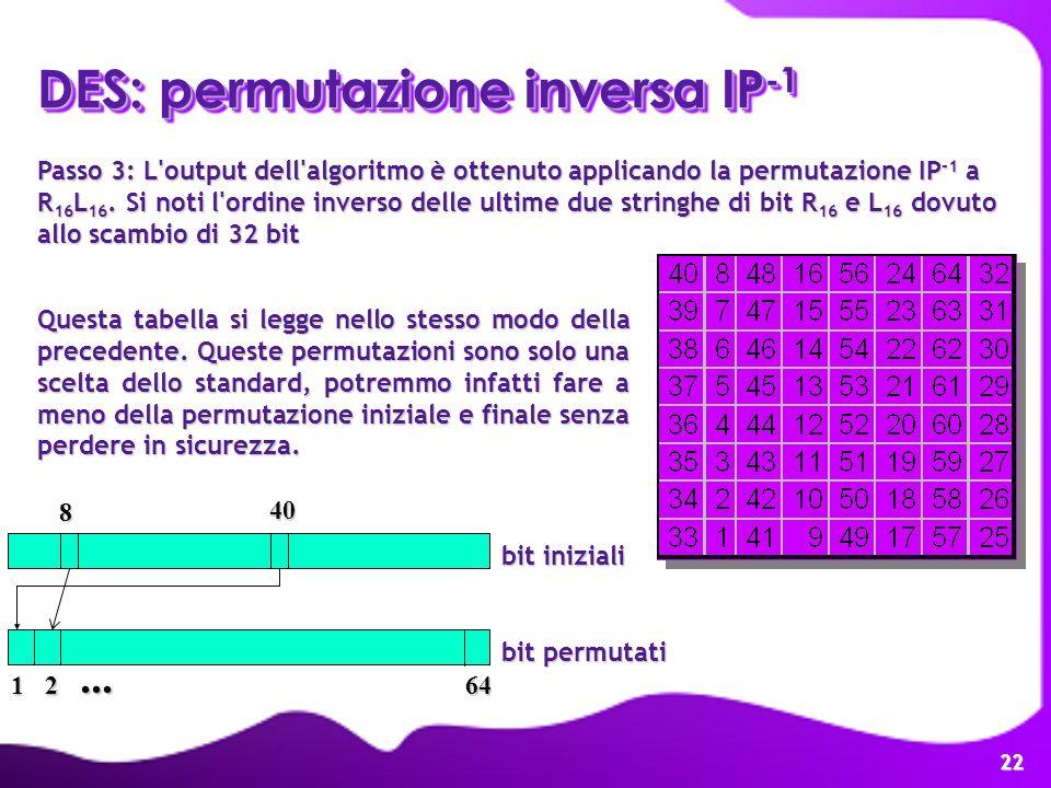DES: permutazione inversa IP-1