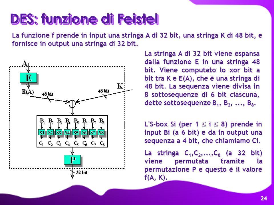 DES: funzione di Feistel