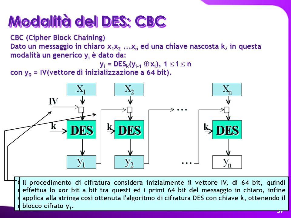 Modalità del DES: CBC Å Å Å CBC (Cipher Block Chaining)
