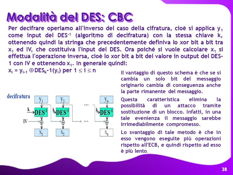 Modalità del DES: CBC