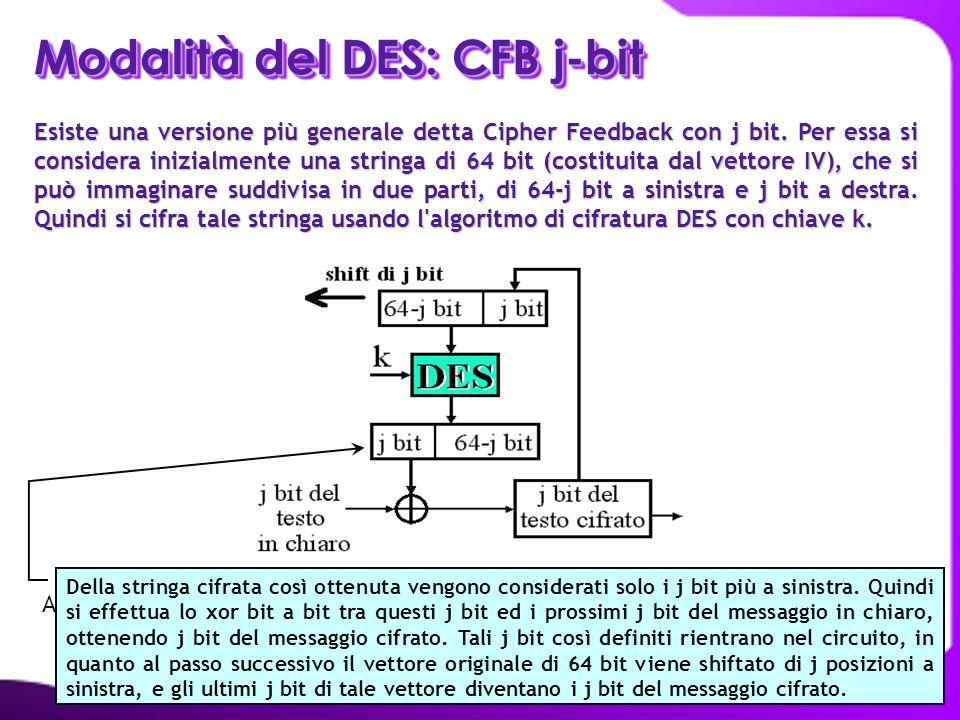 Modalità del DES: CFB j-bit