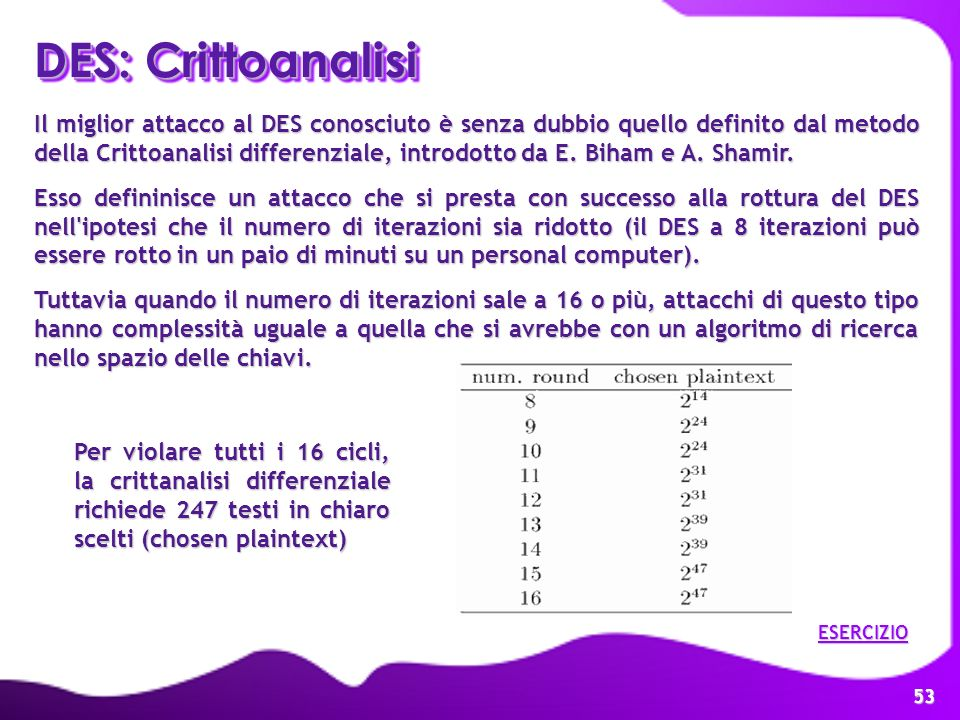 DES: Crittoanalisi