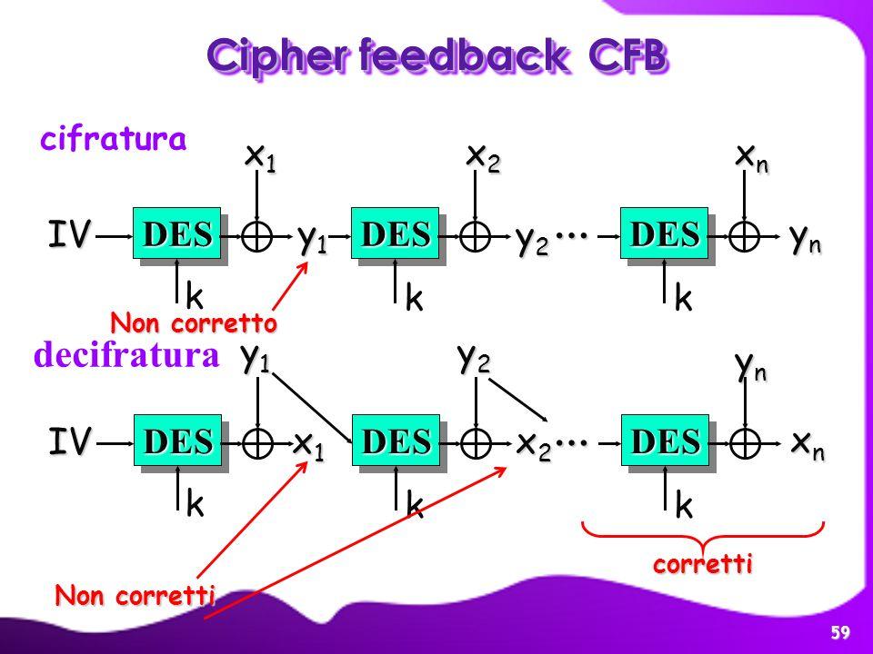 Cipher feedback CFB decifratura x1 x2 xn … IV DES y1 DES y2 DES yn k k