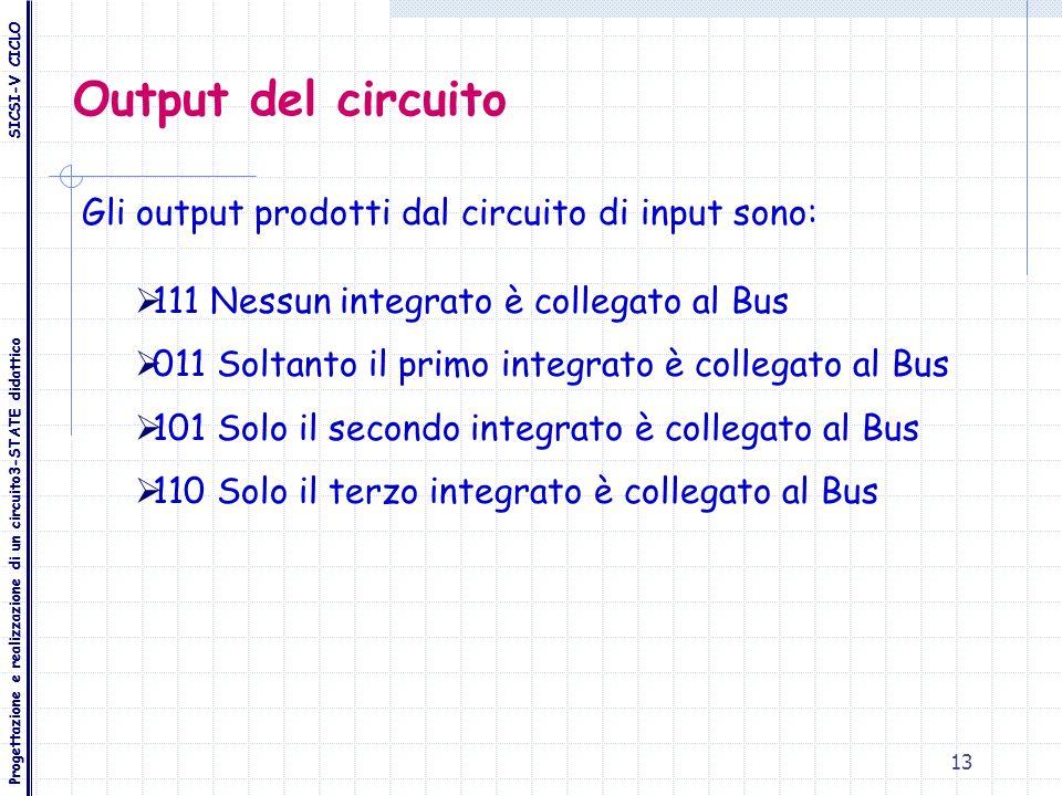 Output del circuito Gli output prodotti dal circuito di input sono: