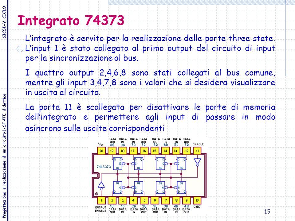 Integrato 74373