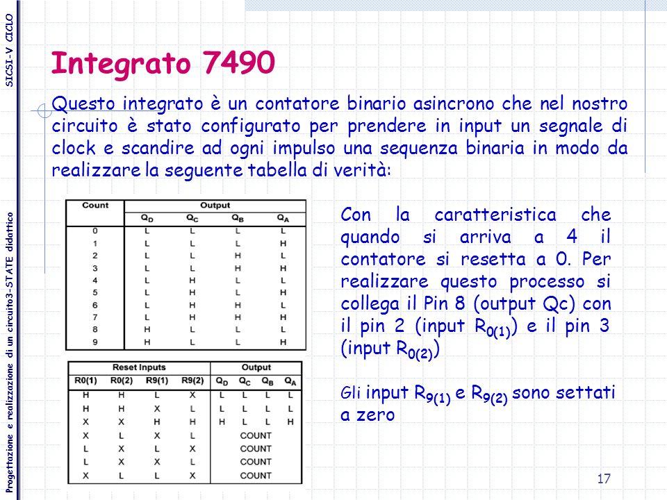 Integrato 7490