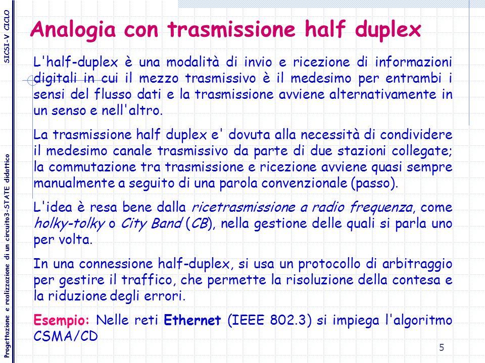 Analogia con trasmissione half duplex