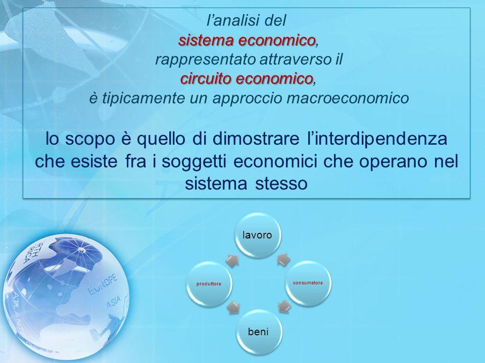 l'analisi del sistema economico, rappresentato attraverso il. circuito economico, è tipicamente un approccio macroeconomico.