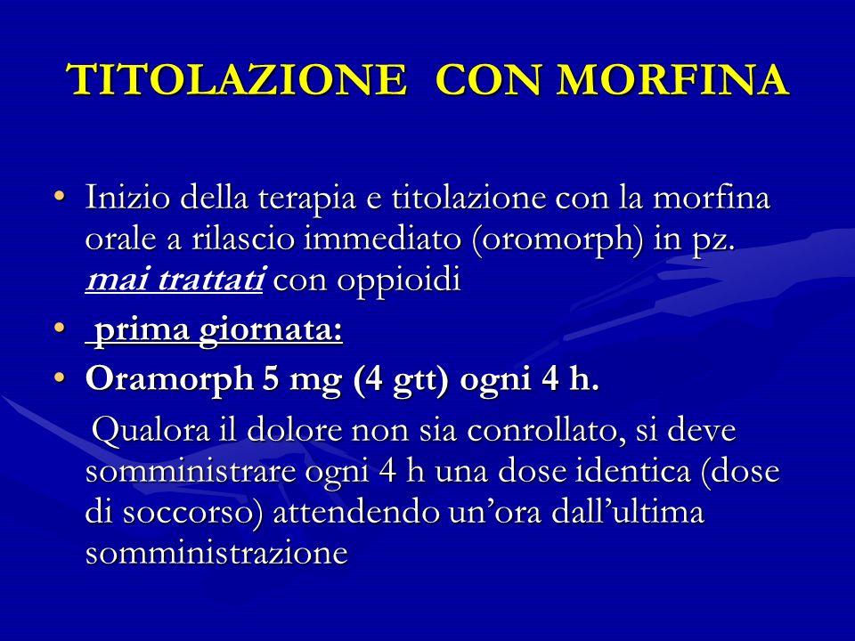TITOLAZIONE CON MORFINA