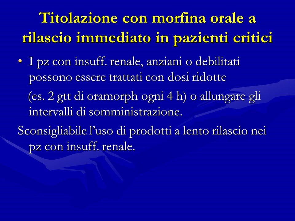 Titolazione con morfina orale a rilascio immediato in pazienti critici