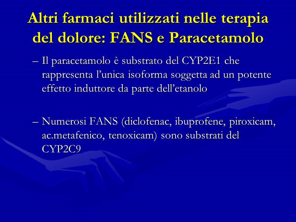Altri farmaci utilizzati nelle terapia del dolore: FANS e Paracetamolo