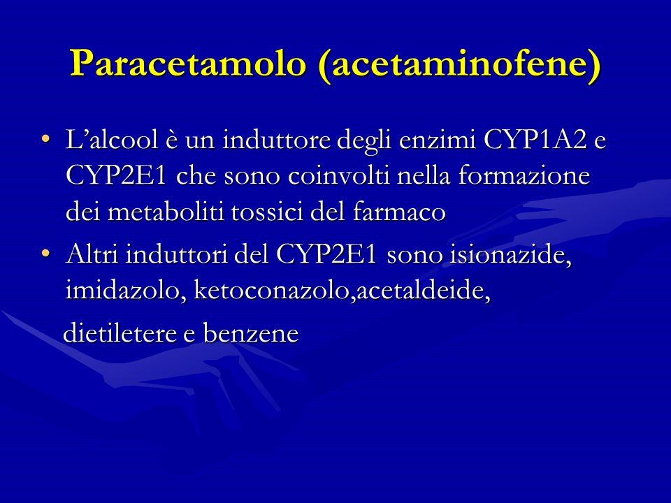 Paracetamolo (acetaminofene)
