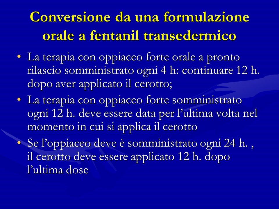 Conversione da una formulazione orale a fentanil transedermico