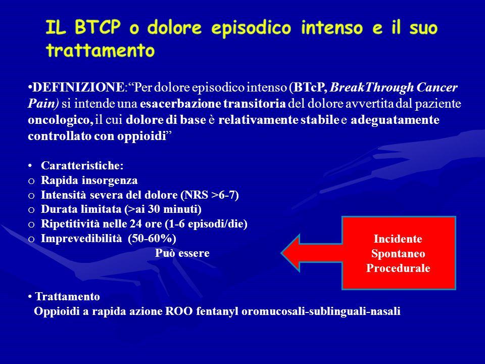 IL BTCP o dolore episodico intenso e il suo trattamento