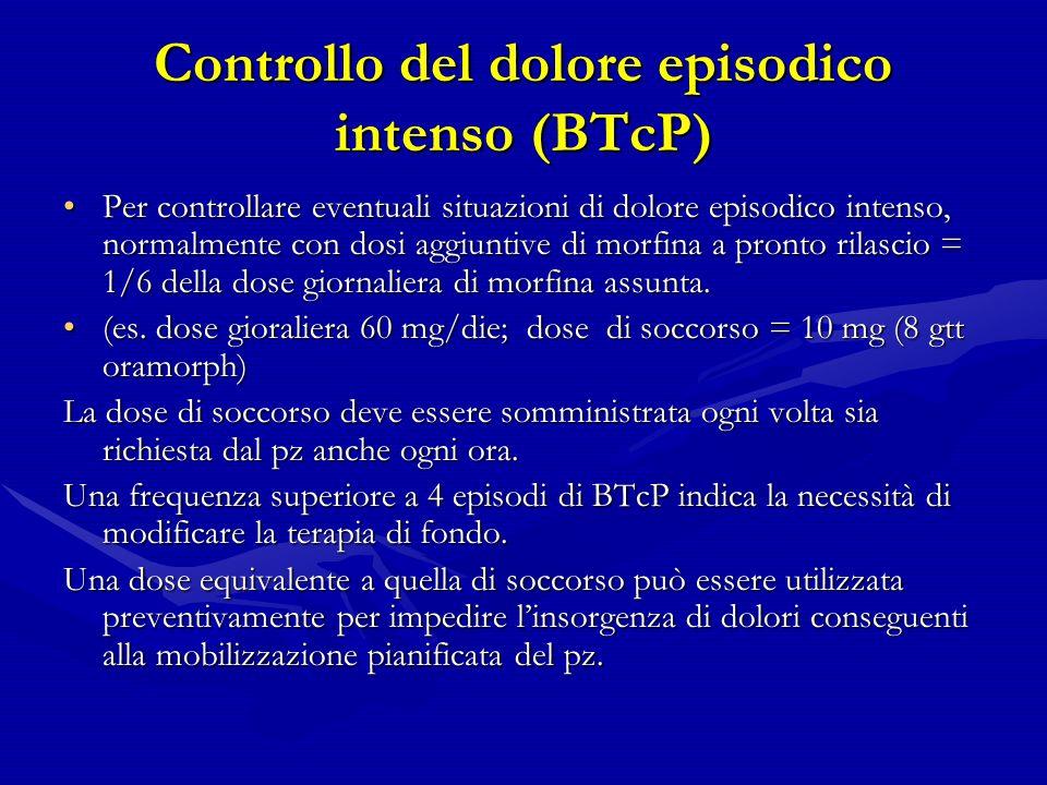 Controllo del dolore episodico intenso (BTcP)