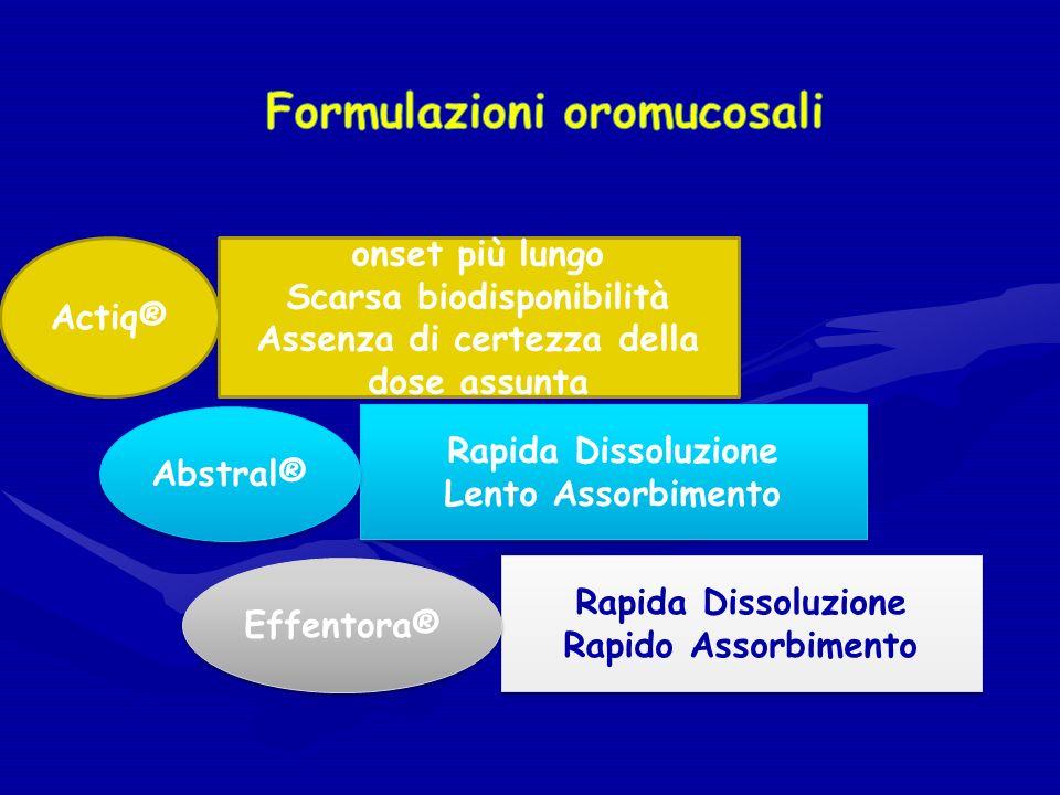 Formulazioni oromucosali