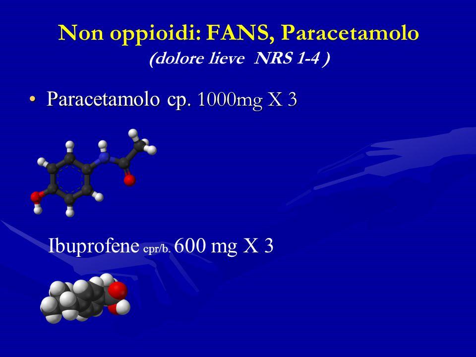 Non oppioidi: FANS, Paracetamolo (dolore lieve NRS 1-4 )