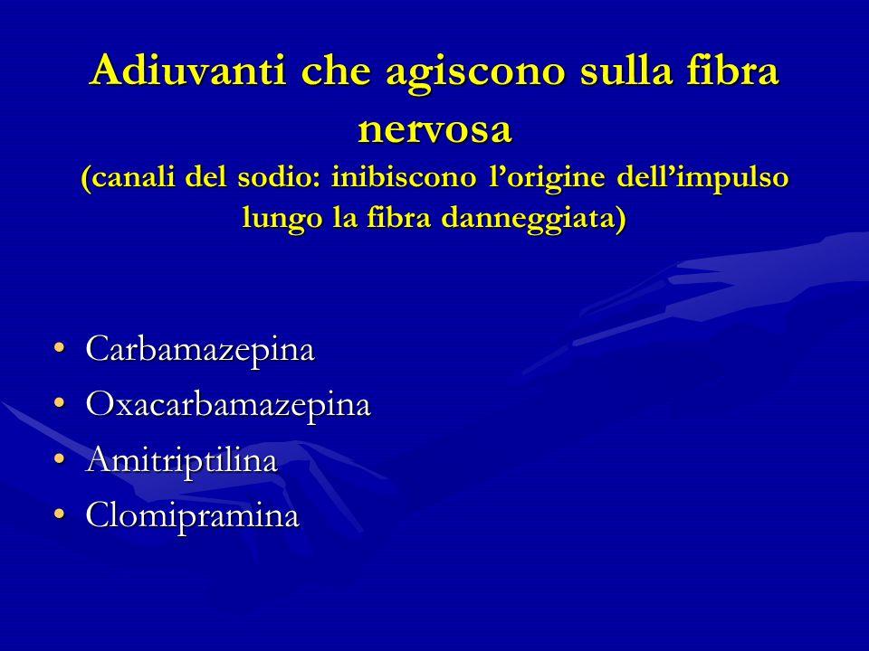 Adiuvanti che agiscono sulla fibra nervosa (canali del sodio: inibiscono l'origine dell'impulso lungo la fibra danneggiata)