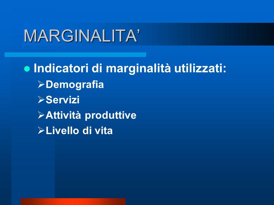 MARGINALITA' Indicatori di marginalità utilizzati: Demografia Servizi