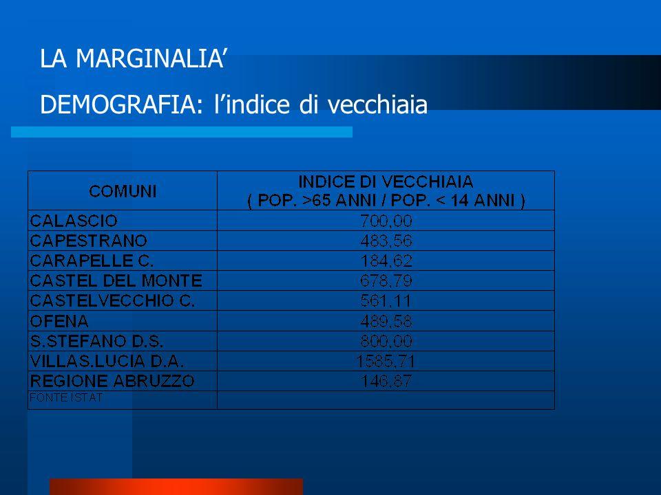 LA MARGINALIA' DEMOGRAFIA: l'indice di vecchiaia