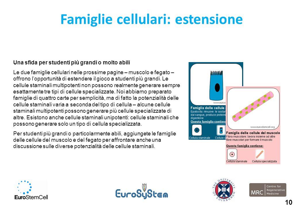 Famiglie cellulari: estensione