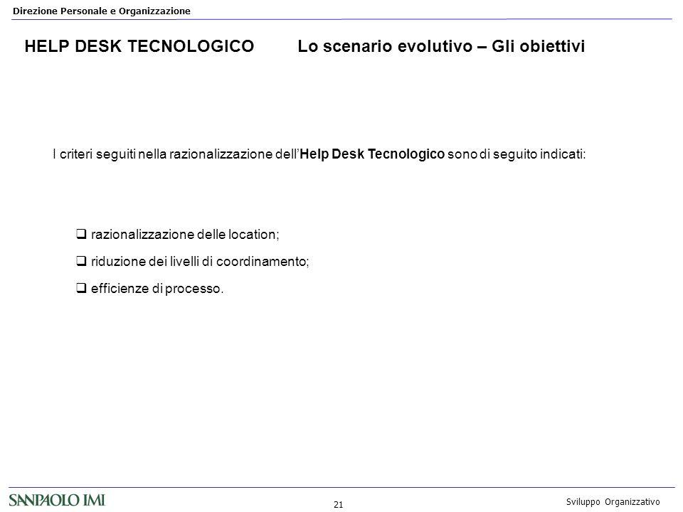 HELP DESK TECNOLOGICO Lo scenario evolutivo – Gli obiettivi