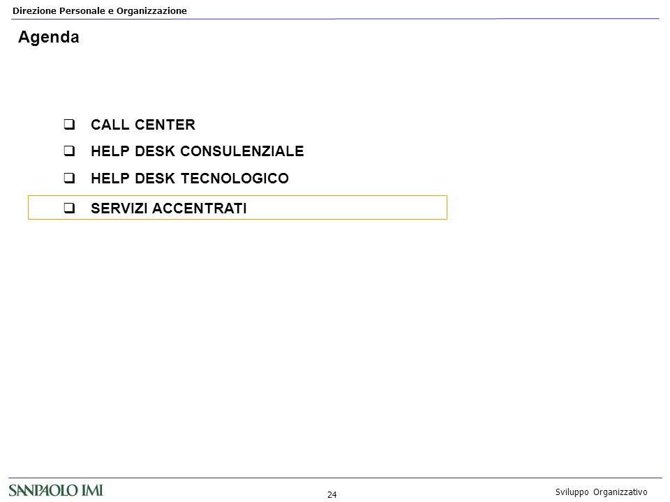 CALL CENTER HELP DESK CONSULENZIALE HELP DESK TECNOLOGICO