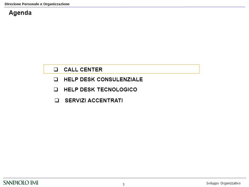 Agenda CALL CENTER HELP DESK CONSULENZIALE HELP DESK TECNOLOGICO