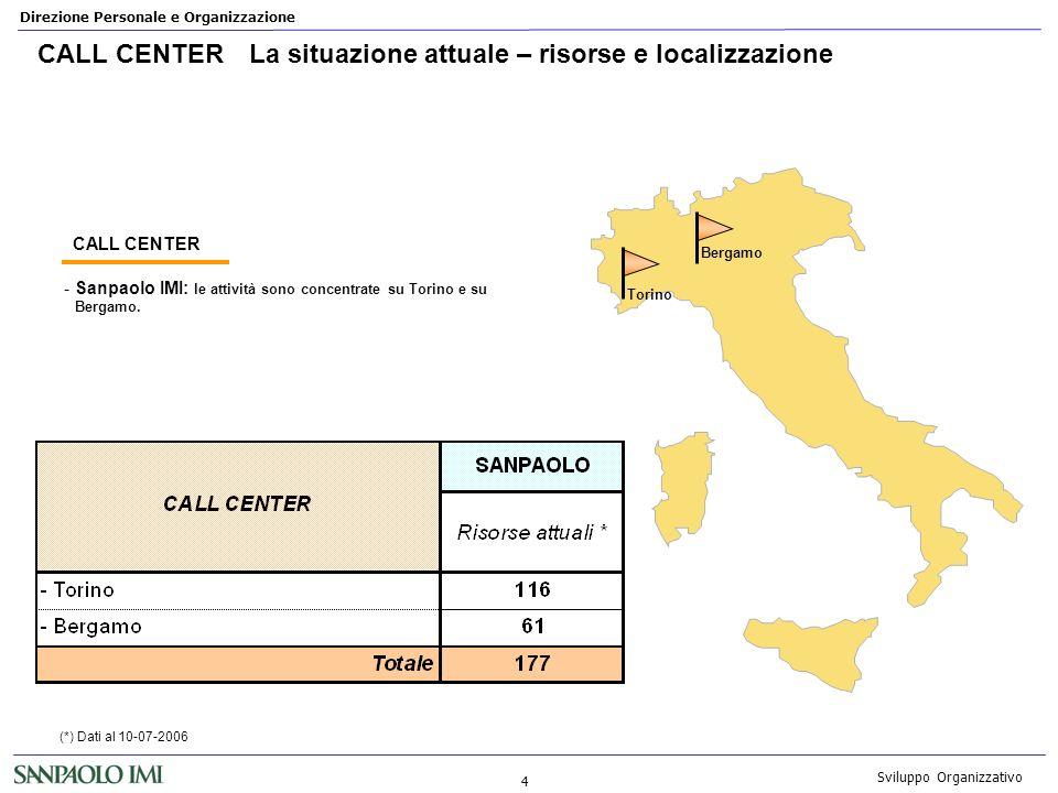 CALL CENTER La situazione attuale – risorse e localizzazione