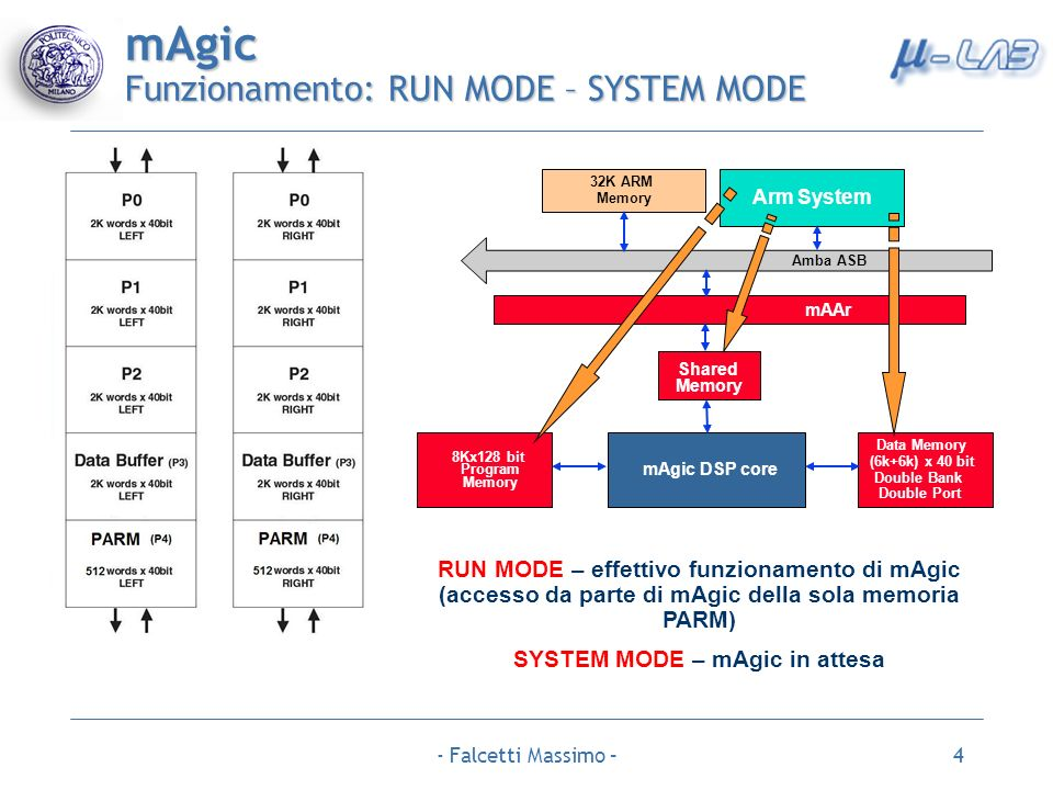 mAgic Funzionamento: RUN MODE – SYSTEM MODE