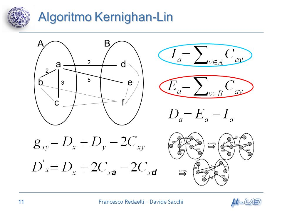 Algoritmo Kernighan-Lin