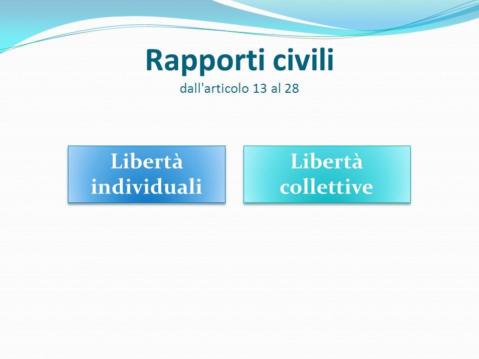 Rapporti civili dall articolo 13 al 28