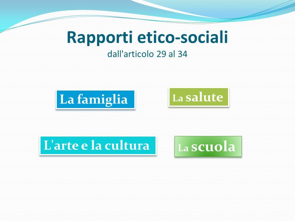 Rapporti etico-sociali dall articolo 29 al 34