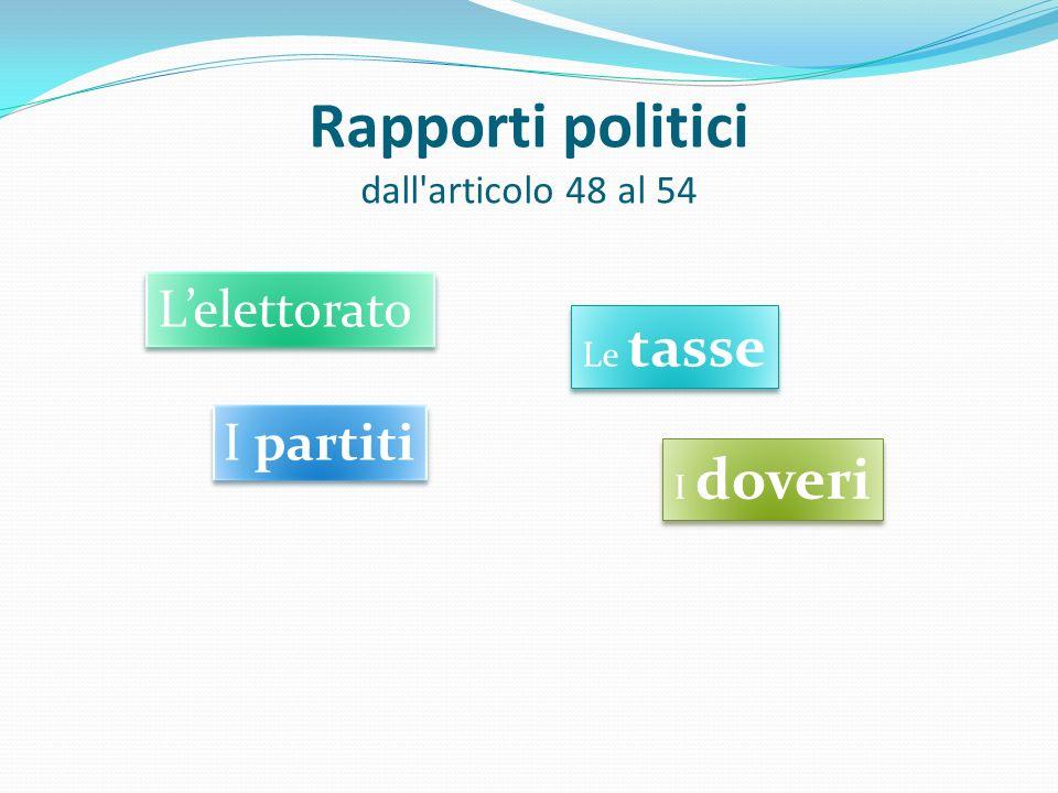 Rapporti politici dall articolo 48 al 54