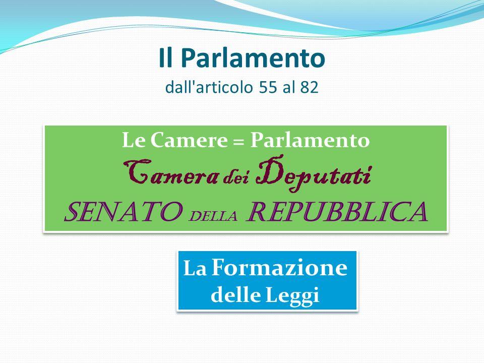 Il Parlamento dall articolo 55 al 82