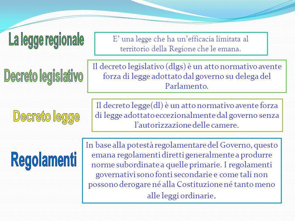 La legge regionale E' una legge che ha un'efficacia limitata al territorio della Regione che le emana.
