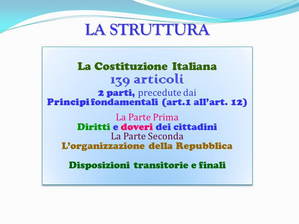 LA STRUTTURA 139 articoli La Costituzione Italiana