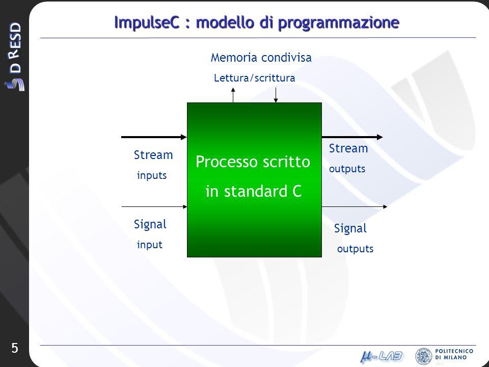 ImpulseC : modello di programmazione