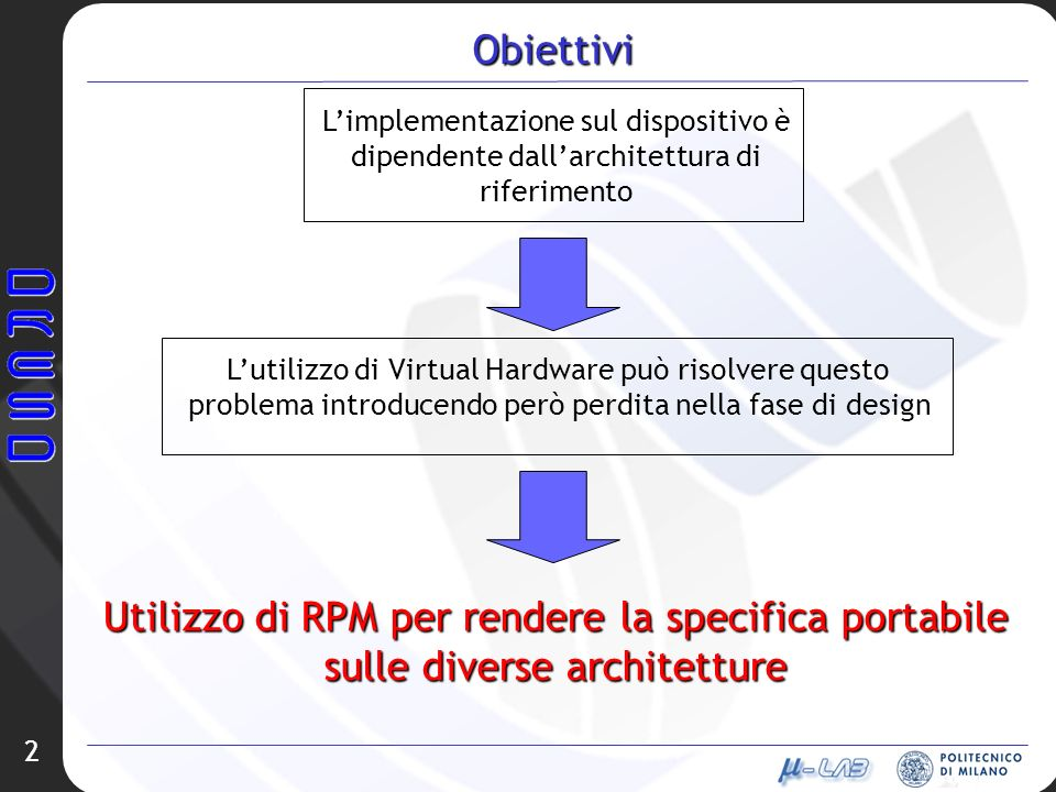 Obiettivi L'implementazione sul dispositivo è dipendente dall'architettura di riferimento.