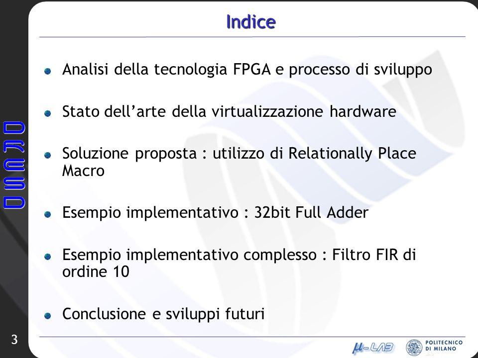 Indice Analisi della tecnologia FPGA e processo di sviluppo