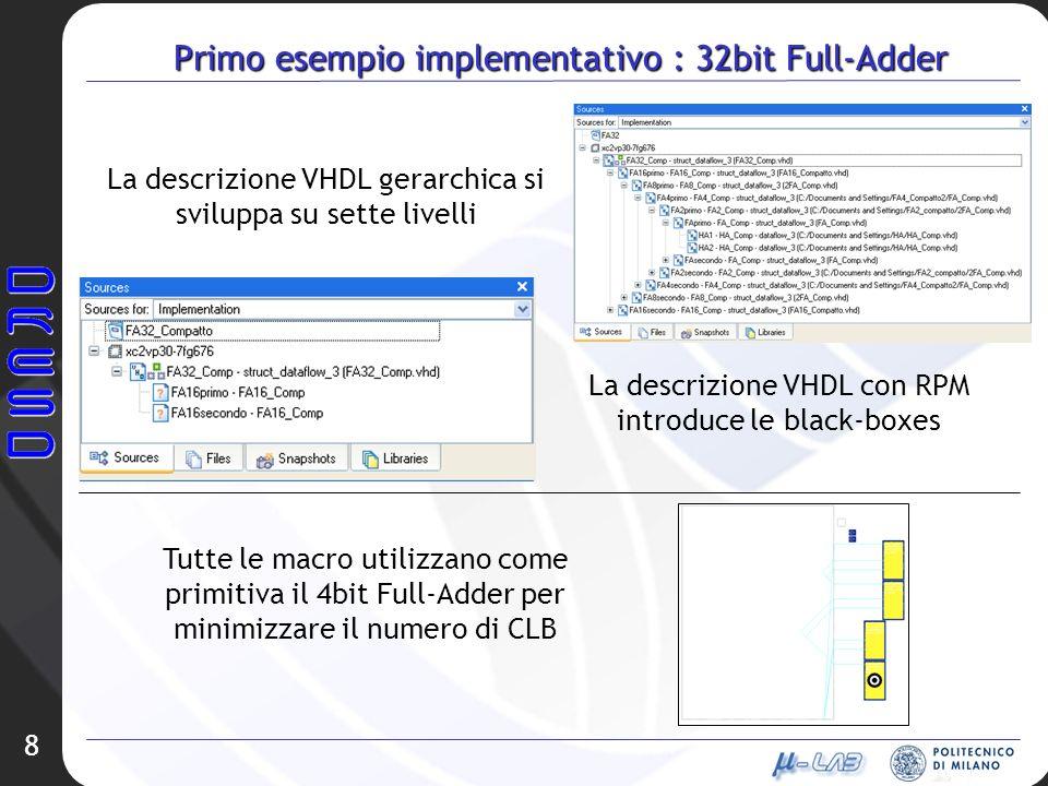 Primo esempio implementativo : 32bit Full-Adder